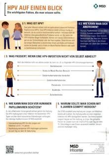 HPV-Impfungen